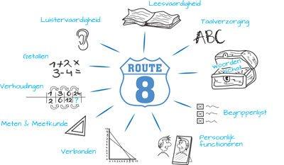 route 8 eindtoets in het buitenland groep 8