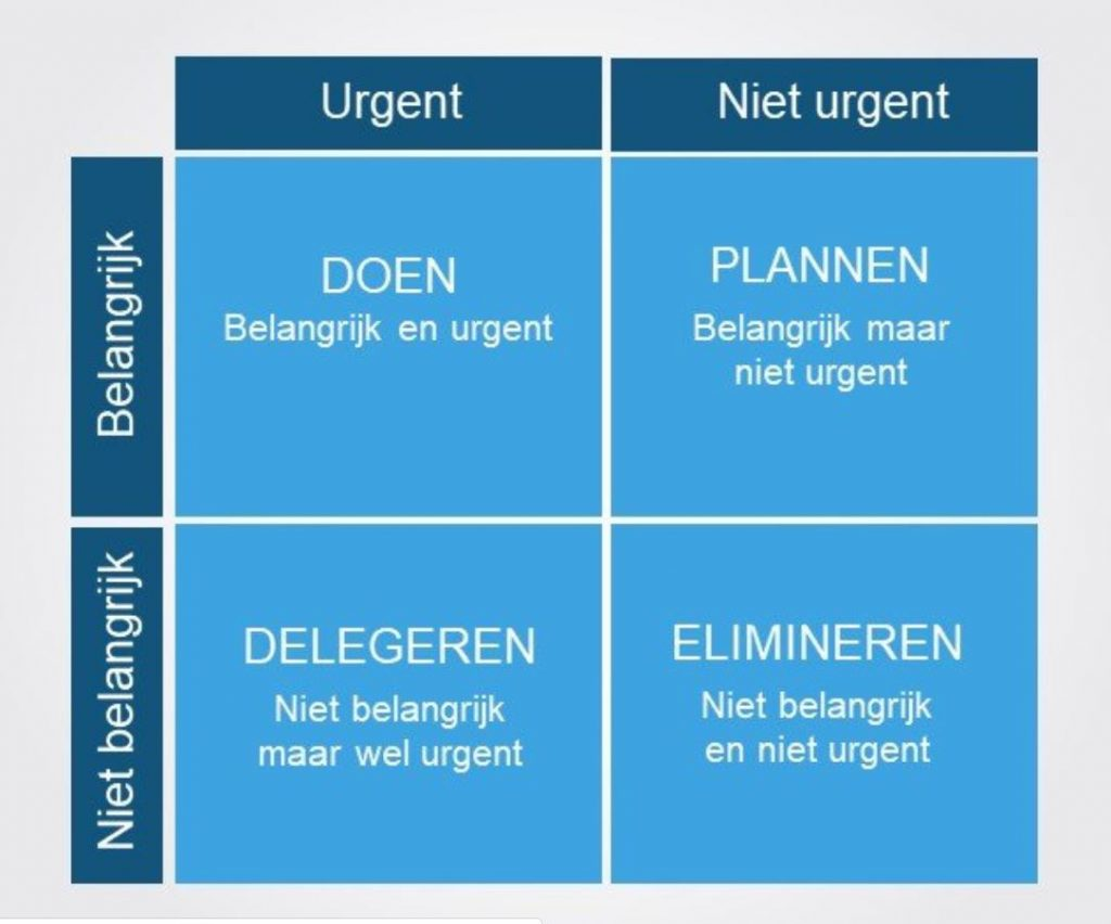 Eisenhower matrix prioriteiten stellen