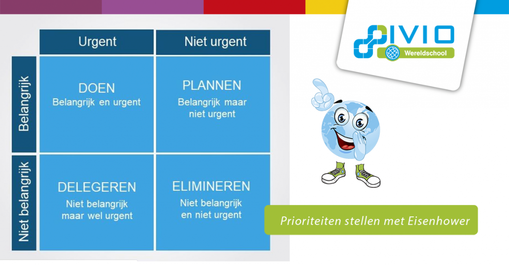 Eisenhower matrix prioriteiten stellenn